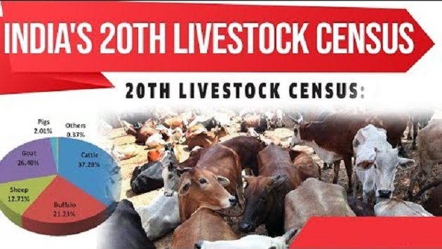 India's 20th Livestock Census