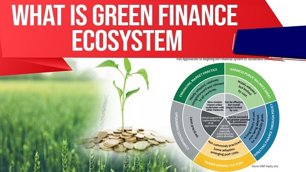 What is Green Finance Ecosystem?