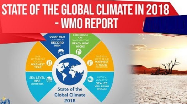 State of Global Climate report 2018