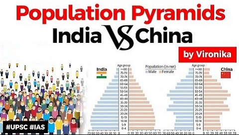 Comparing Population Pyramids of India and China