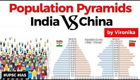 Population pyramid : India Vs China, Demographic dividend Phase of India