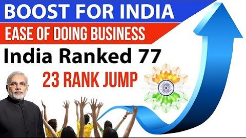 India moves up 14 spots to 63 on world Bank ease of doing business index